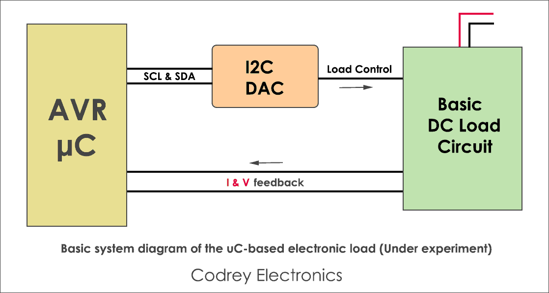 simple electronic dc load codrey electronicsdc load revised design idea
