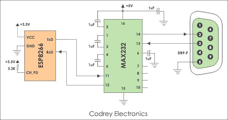 ESP8266 interfacing with UART