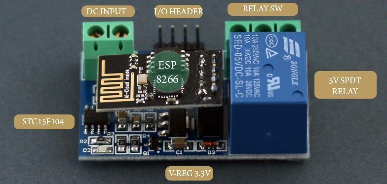 WiFi Relay Module-Annotation