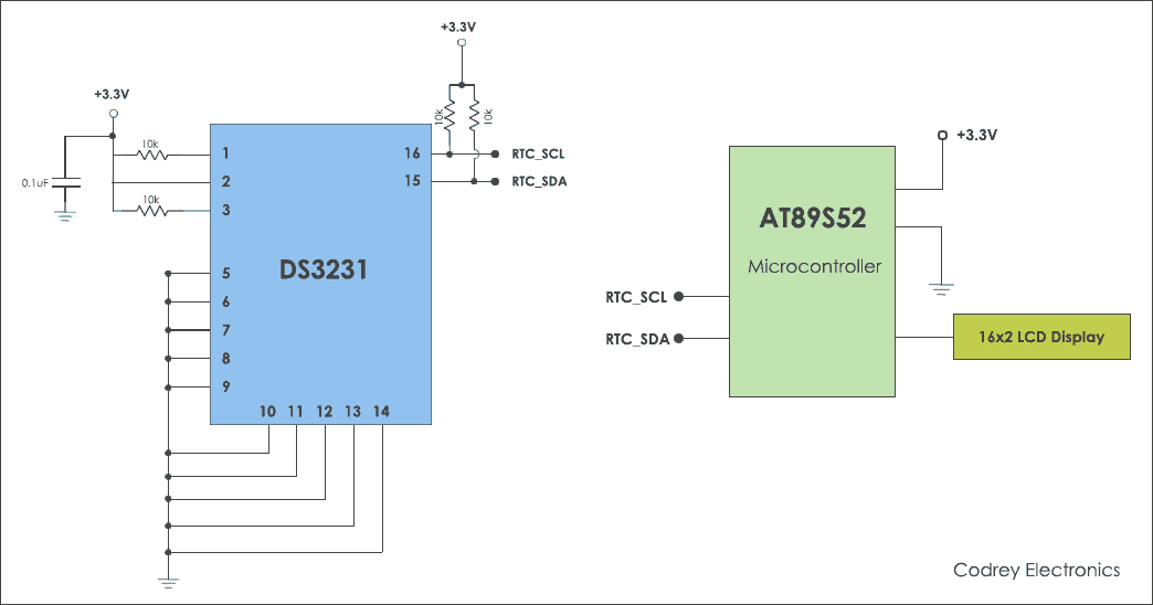 Circuit Diagram Of Interfacing Pc With Rtc - Wiring Diagram Content