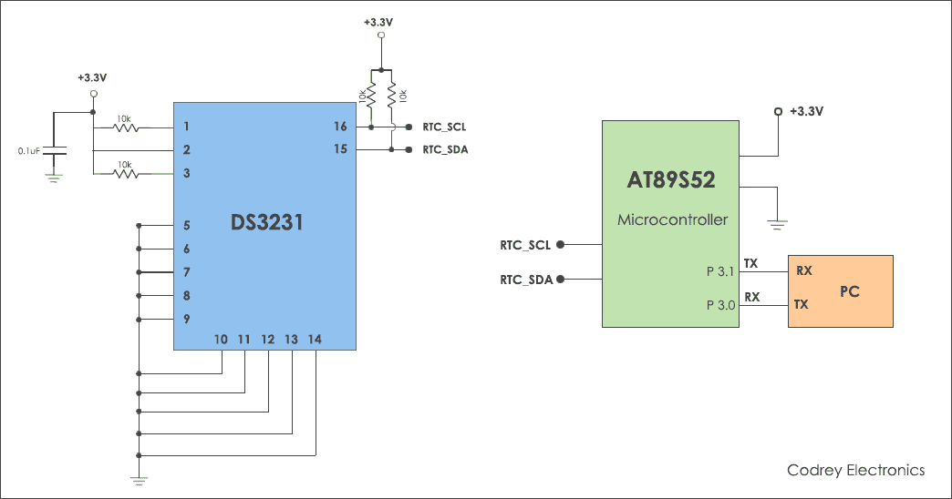 Using Real Time Clock (RTC) DS3231 with 8051 Microcontroller