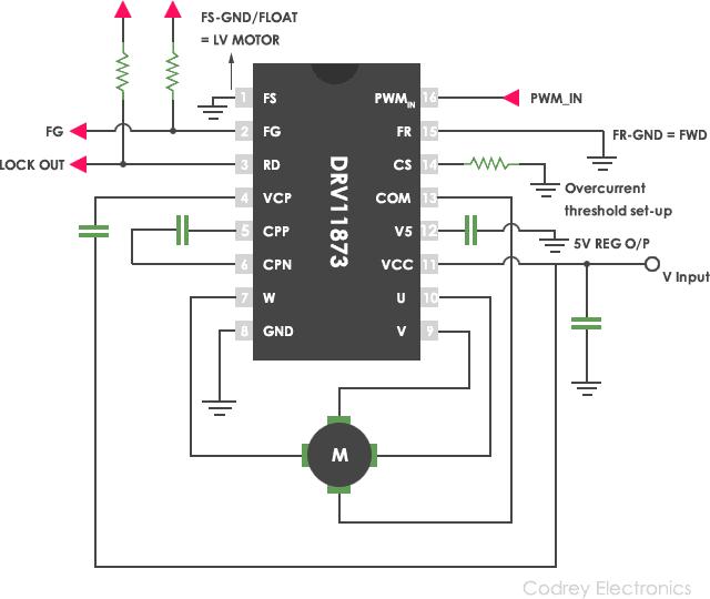 BLDC Motor Guide - DRV11873 Driver Chip TI
