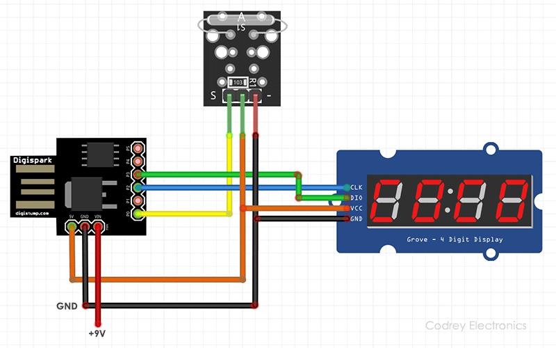 Digital Pulse Counter-Hardware Setup Diagram