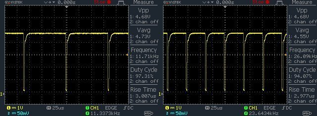 Light Intensity to Frequency Converter - Scope trace Pin 3