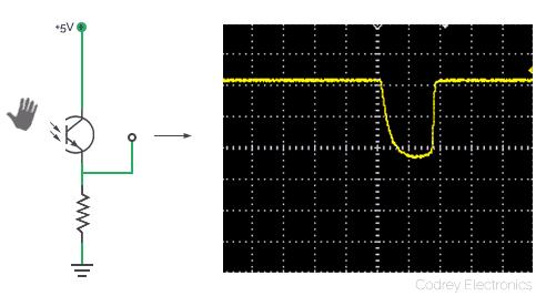 Data Slice Primer- Analog Sensor Output