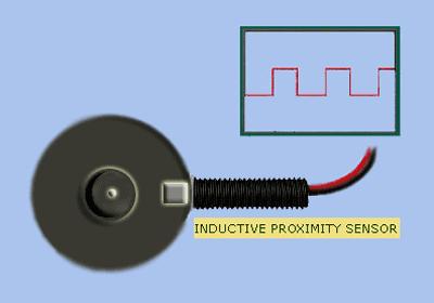Pulse Drop Detector-Disc Rotation Sensor Setup