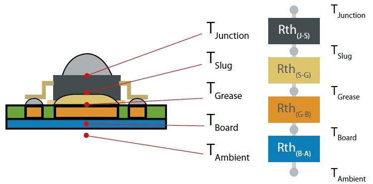 LED Electrical Scheme