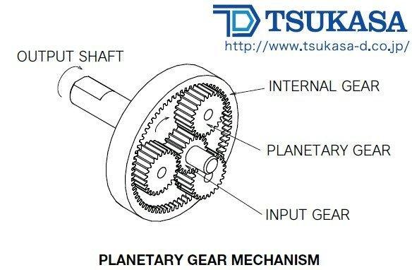DC Gearmotor Primer-Planetary Gear Mechanism