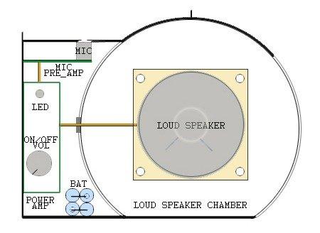 Wireless Mini Boombox-Enclosure Outline