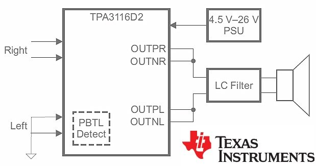PBTL Mode of TPA3116D2