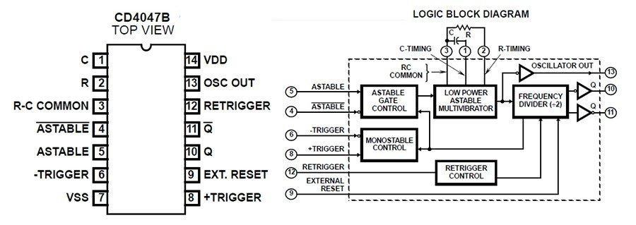 CD4047 Pinout and Logic Diagram