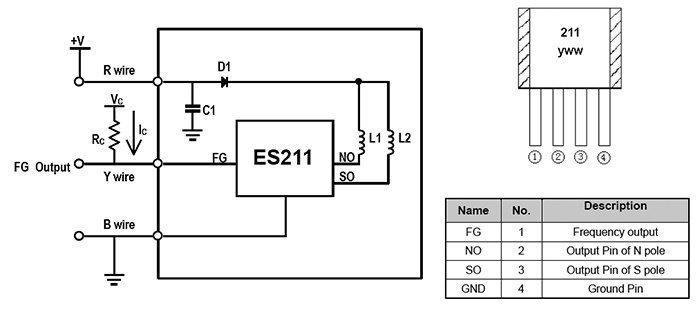 ES211 Application Example