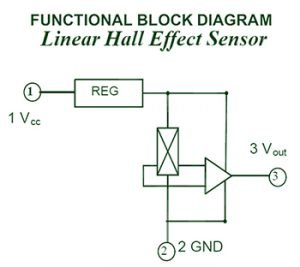 Hall Effect Sensor SS49