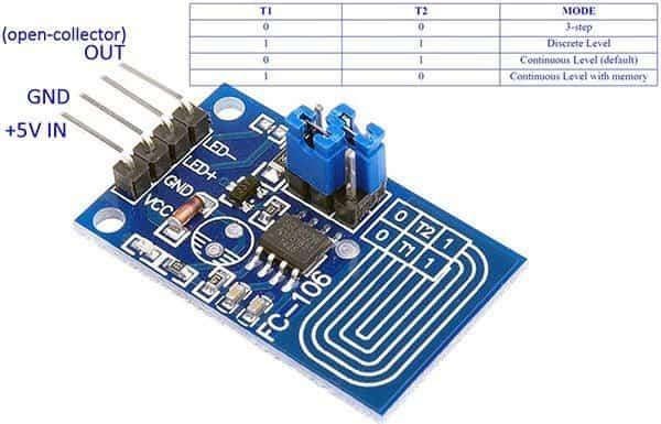 SGL8022 Module Annotated