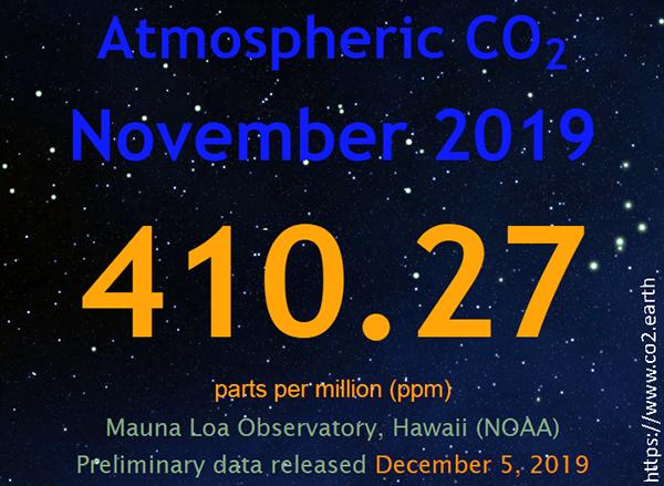 Air Quality Sensor-CO2 Data Update