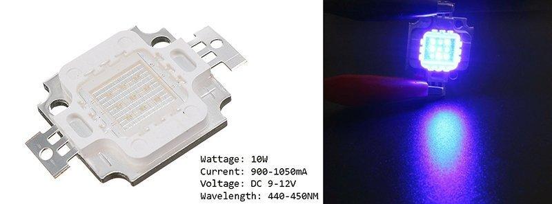 LED Strobe Primer