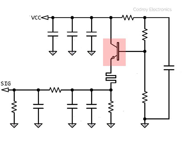 Radar Module Basic