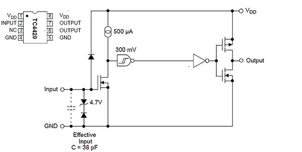 TC4420 Fn Block Diagram