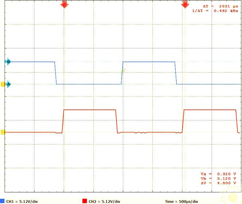 Arduino High Power Driver Scope Capture