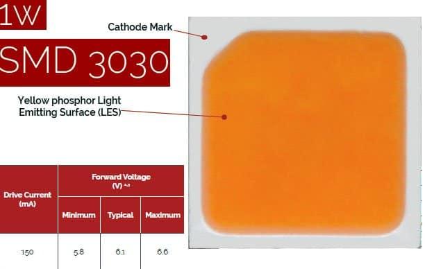 3030 1W SMD LED Data