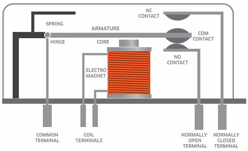 Attraction armature type relay
