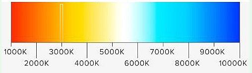 Phillips Astra Spot Color Temperature Light Chart