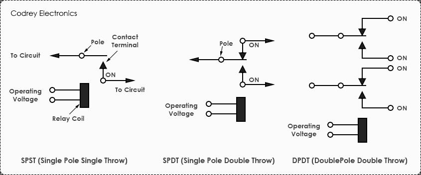 Relay Circuit Symbols