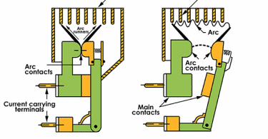 Air Break Circuit Breaker diagram