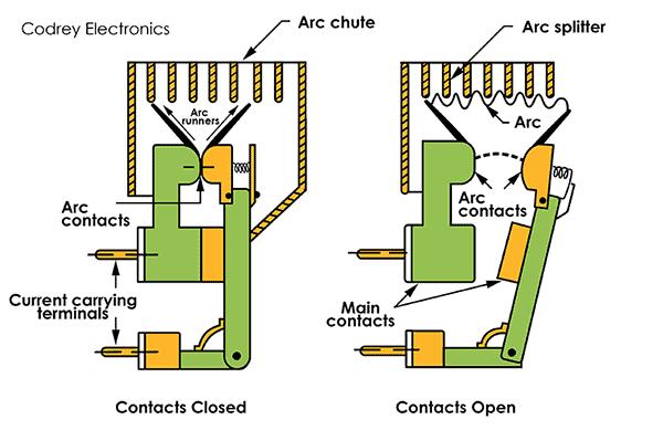 Wiring Diagram Air Circuit Breaker FULL HD Version Circuit Breaker -  TORIDIAGRAM.EMBALLAGES-SOUS-VIDE.FR Diagram Database - EMBALLAGES-SOUS-VIDE.FR