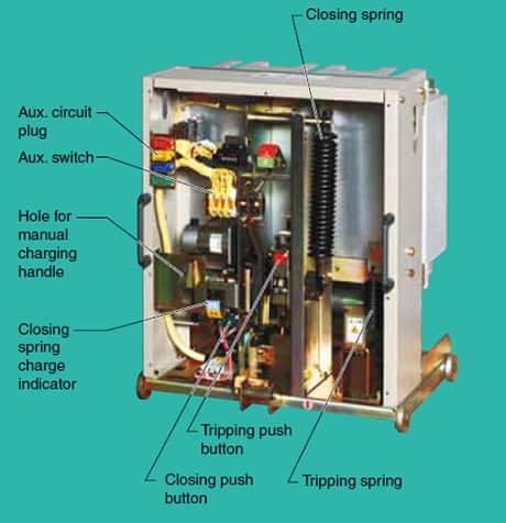 Internal View of Vacuum Circuit Breaker
