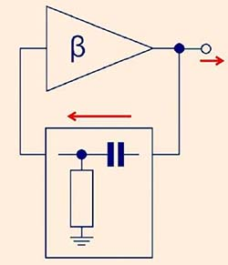Phase Shift Oscillator Basic