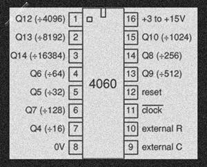4060 IC