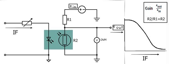 Analog Optocoupler Test Circuit Output