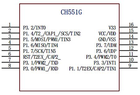 CH551G Pinout