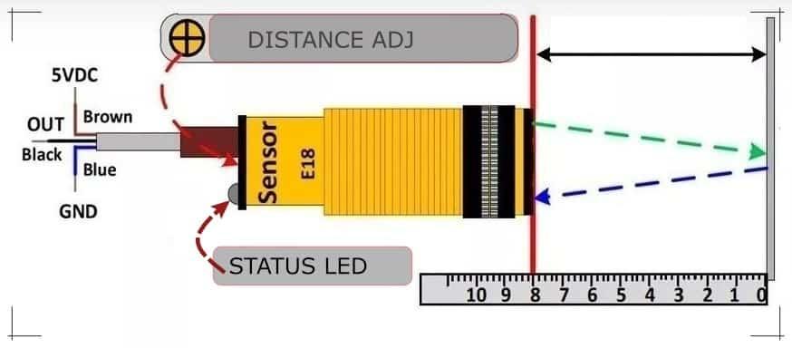 IR Sensor Outline