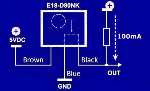 IR Sensor Output