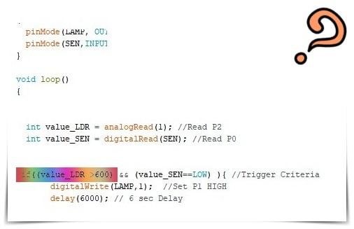 Code Tweak Pointer