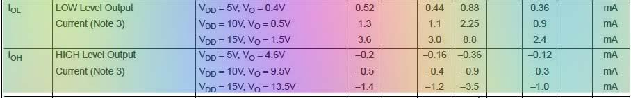 Datasheet Snip CD4017